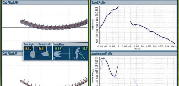 Data unique to your golf swing