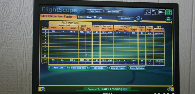 Flightscope Technology